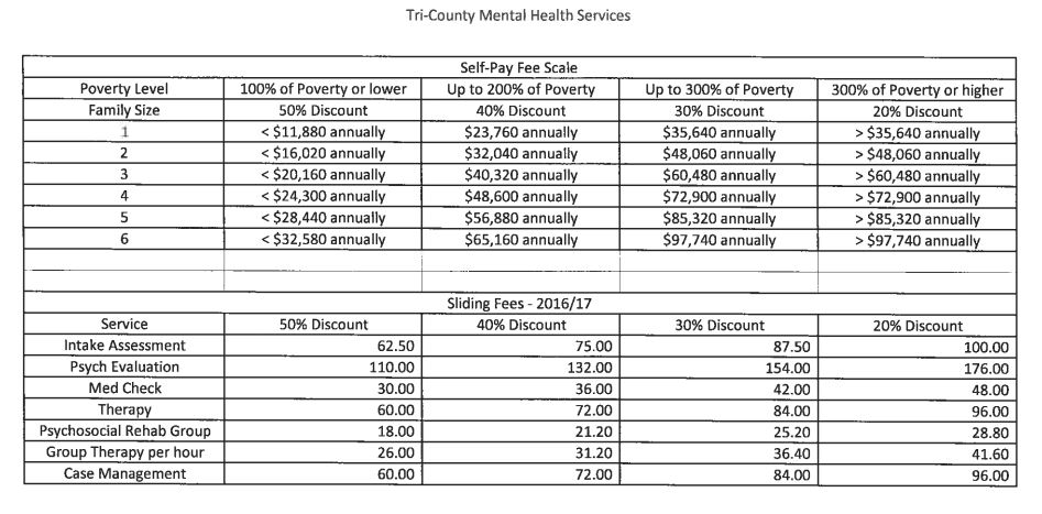 Tri-County Mental Health Sliding Scale