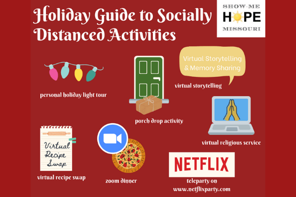 Holiday Guide to Socially Distanced Activities